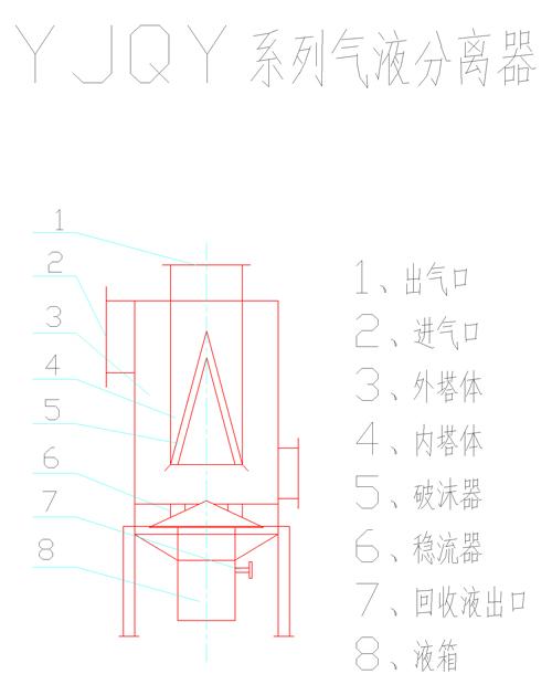 卧式重力分离器结构示意图